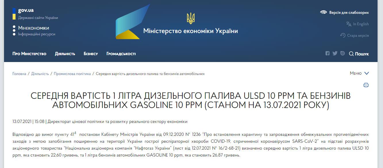 tsina_na_benzin